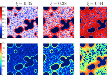 Chart image from Research Brief on C-S-H packing density.