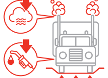 Drawing of a truck and illustrations relating to fuel consumption and greenhouse gas emissions.