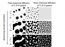 Research Brief: A Reaction-Diffusion Model to Determine Mesoscale Patterns in Cement Paste